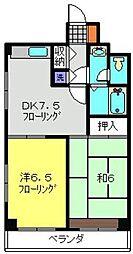 ウィズ妙蓮寺3rd[201号室]の間取り