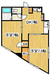 田端アパート[201号室]の間取り