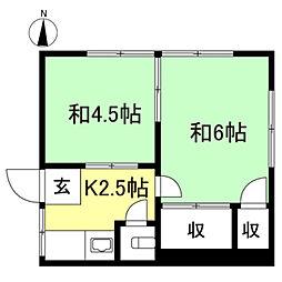 調布駅 3.6万円