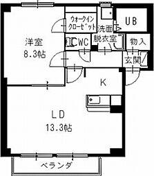 静岡県袋井市愛野の賃貸アパートの間取り