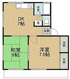 高麗川駅 5.5万円