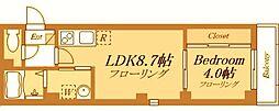JR鶴見線 鶴見小野駅 徒歩6分の賃貸マンション 2階1LDKの間取り