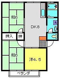 コズミックシティ宮沢第一B[1階]の間取り