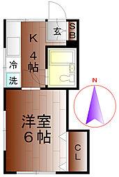 KOTOBUKISOU[2階]の間取り