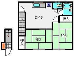 小菊荘[201号室]の間取り