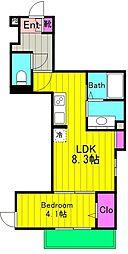 仮)D-room宿河原 1階1LDKの間取り