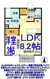 栃木県栃木市箱森町の賃貸アパートの間取り