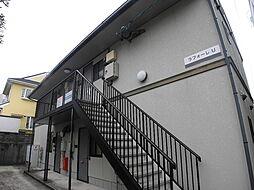 ラフォーレ・U[1階]の外観