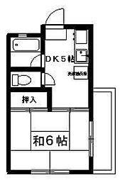 サンフラワー松島II[202号室]の間取り