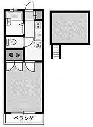 東京都稲城市矢野口の賃貸アパートの間取り