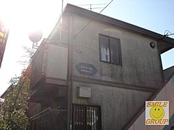 千葉県市川市本北方3丁目の賃貸アパートの外観