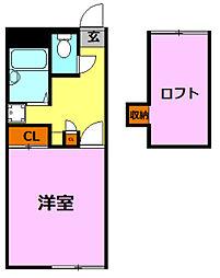 ロフト結城[2階]の間取り