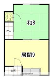 昭和橋駅 1.5万円