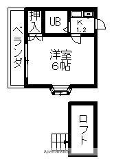 東海道本線 尾張一宮駅 徒歩14分