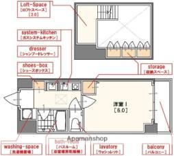 難波駅 5.4万円