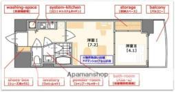 大阪市営中央線 堺筋本町駅 徒歩5分