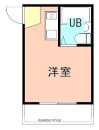 和歌山市駅 2.5万円