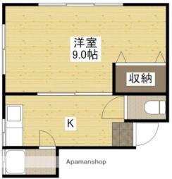 広大附属学校前駅 3.5万円