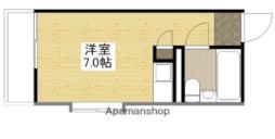 修大協創中高前駅 2.5万円