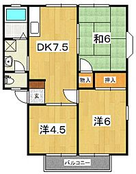グリーンサイドハイツA[201号室号室]の間取り
