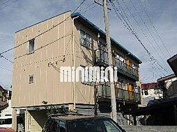 善光寺下駅 2.7万円