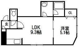 北海道札幌市西区八軒二条東5丁目の賃貸アパートの間取り