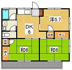 コーポ古沢II[201号室号室]の間取り