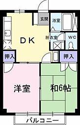 千葉県茂原市緑町の賃貸アパートの間取り