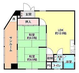 博多駅 750万円