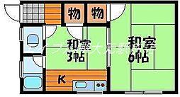 岡山県岡山市北区広瀬町の賃貸アパートの間取り