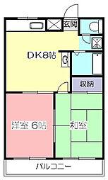 シャトレ所沢[2階]の間取り