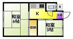 雑司が谷駅 4.0万円