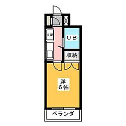 行田駅 2.2万円