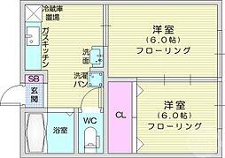 長町一丁目駅 4.0万円