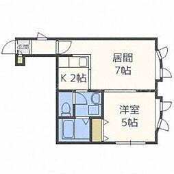 北海道札幌市東区北二十六条東18丁目の賃貸アパートの間取り