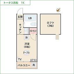トータス西船B棟[2階]の間取り