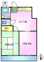 コーポ川尻[2階]の間取り