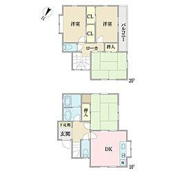 市川駅 1,680万円