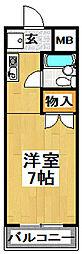 エレガンス北野田[2階]の間取り