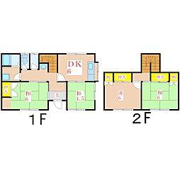 [一戸建] 鹿児島県霧島市国分福島2丁目 の賃貸【/】の間取り