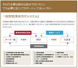 選べる2つの管理システム