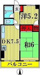 フラット竹の塚[202号室]の間取り