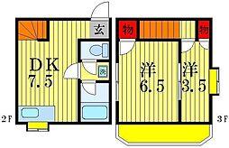 北柏駅 4.0万円