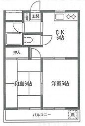 ボナール南台[2階]の間取り