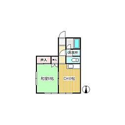 ハイツ上田[2階]の間取り