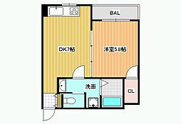 FStyle上田2号館[2階]の間取り