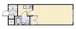 東ハイツ8・8[2階]の間取り