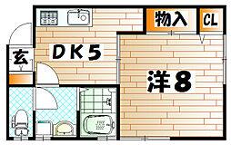 グリーンコート[2階]の間取り