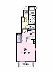 シャロー マーシュI[1階]の間取り