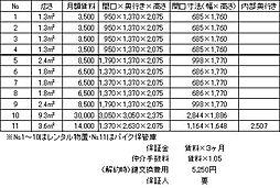 金沢八景駅 0.7万円